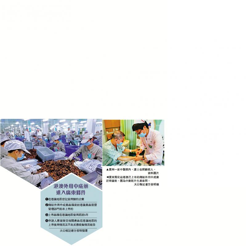 天顺:产业融合/港澳上市外用中成药 粤简化审批